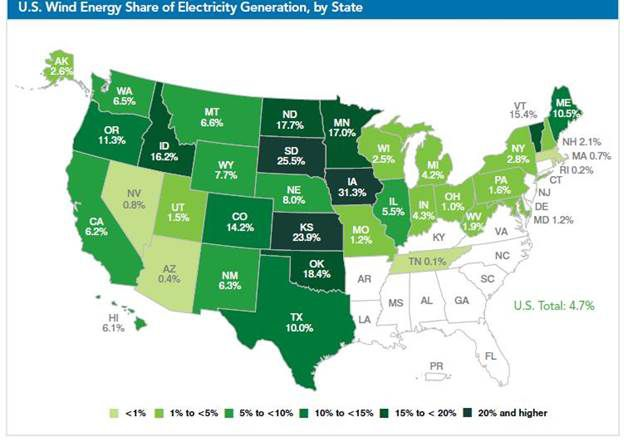 How much power in each state is generated by wind. (Source: American Wind Energy Association 2015 annual report)
