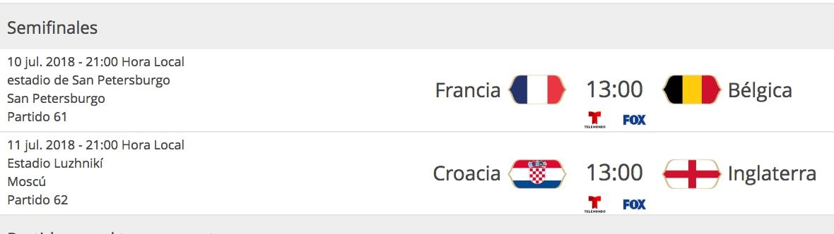 Semifinales de Rusia 2018.