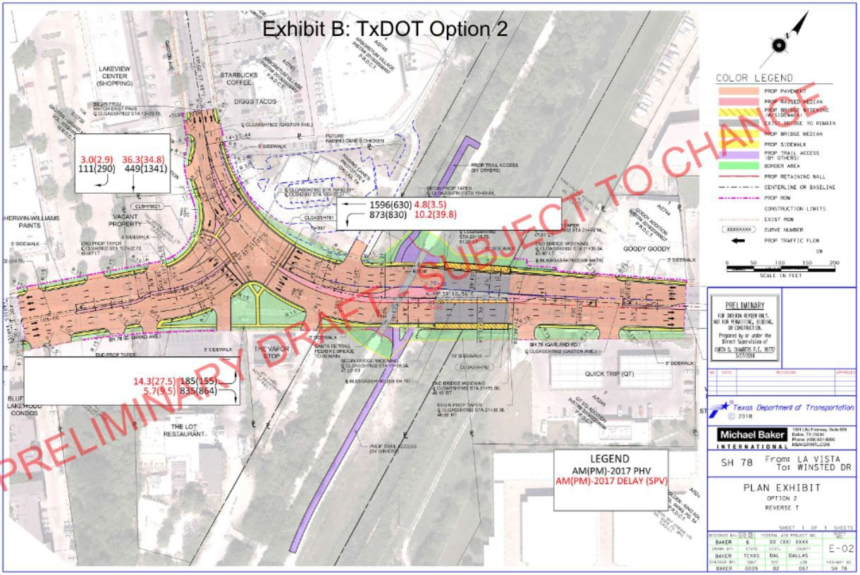 """TxDOT favors the """"Reverse T"""" plan because it includes a signal phase to stop northbound traffic and reduces traffic conflict points, but neighbors fear it will divert more traffic onto Gaston Avenue."""