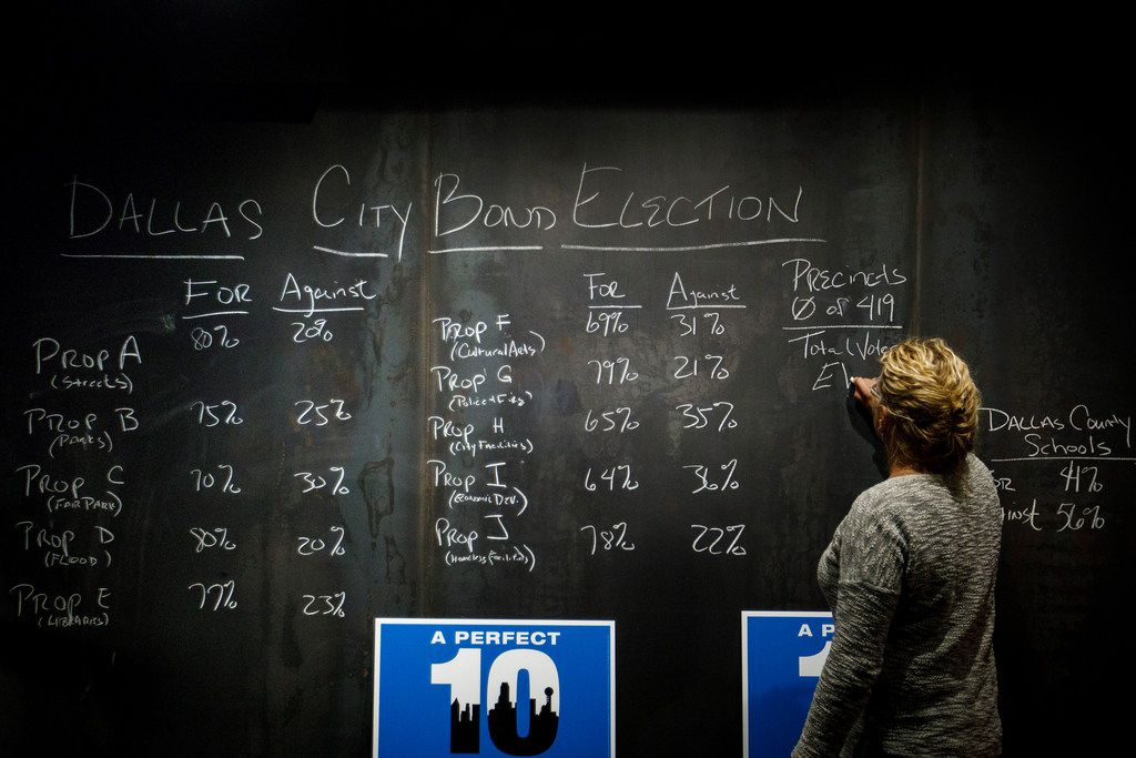 Laura Reed posts early voting results on a chalkboard during a  Dallas bond campaign election night watch party,