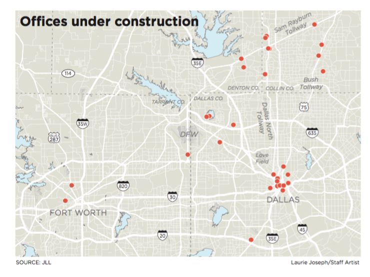 Office construction is widespread in North Texas.