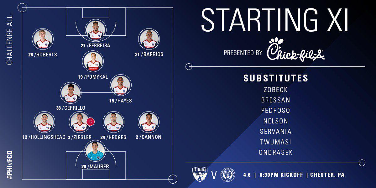FC Dallas starting XI at Philadelphia Union. (4-6-19)