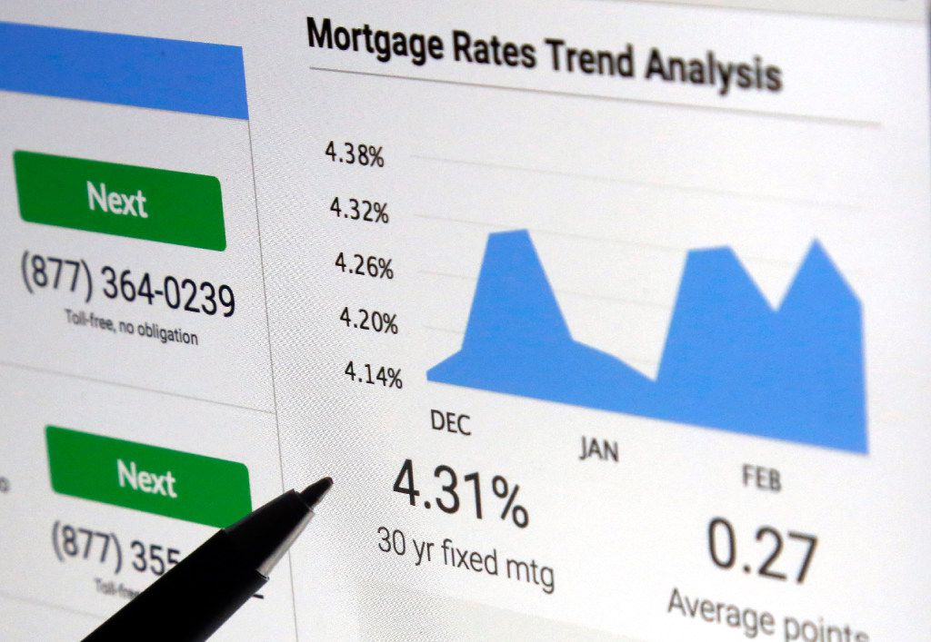 In this March 6, 2017, photo, a mortgage rate graph is displayed on a computer in North Andover, Mass. Are mortgage rates headed up? How about car loans and home equity lines of credit? With the Fed prepared to announce an interest rate hike Wednesday, March 15, 2017, The Associated Press takes a look at what a hike could mean for people and businesses. (AP Photo/Elise Amendola)