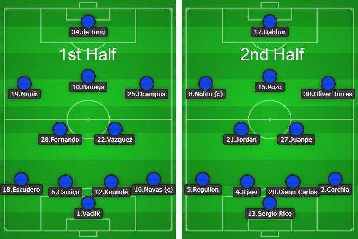 Sevilla line ups v FC Dallas