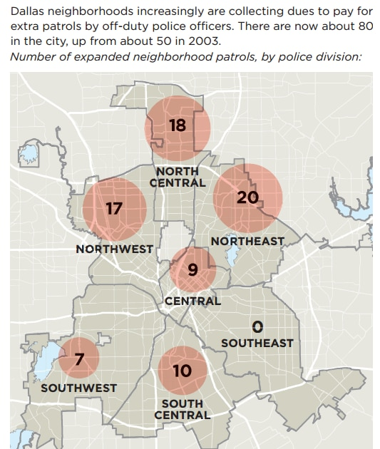 As more Dallas neighborhoods pay for extra patrols, some