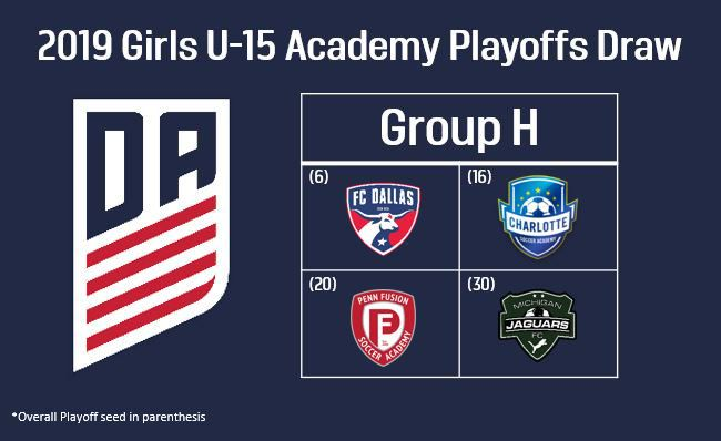 Group H of the 2019 U16 Girls Development Academy Playoffs