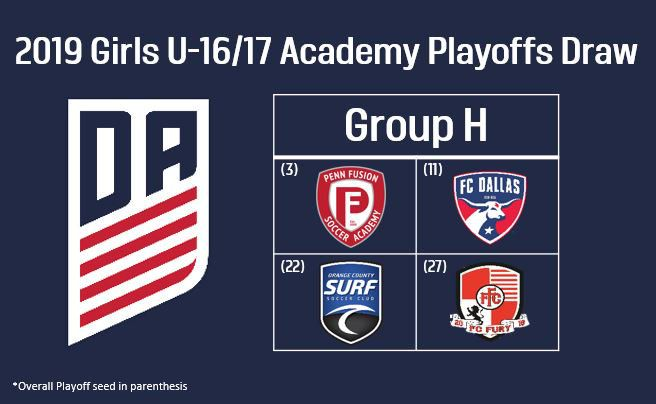 2019 U17 Girls Development Playoffs Group H