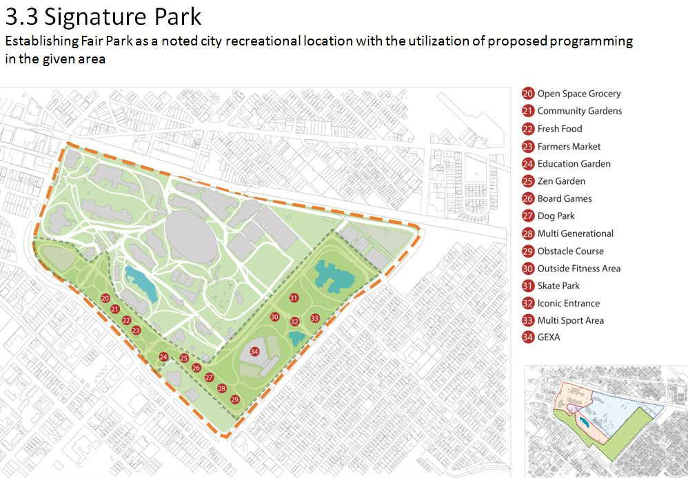 From the UTA study, what could be a park in Fair Park