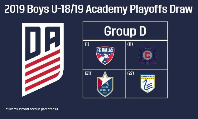 Group D of the 2019 U19 Boys Development Academy Playoffs.