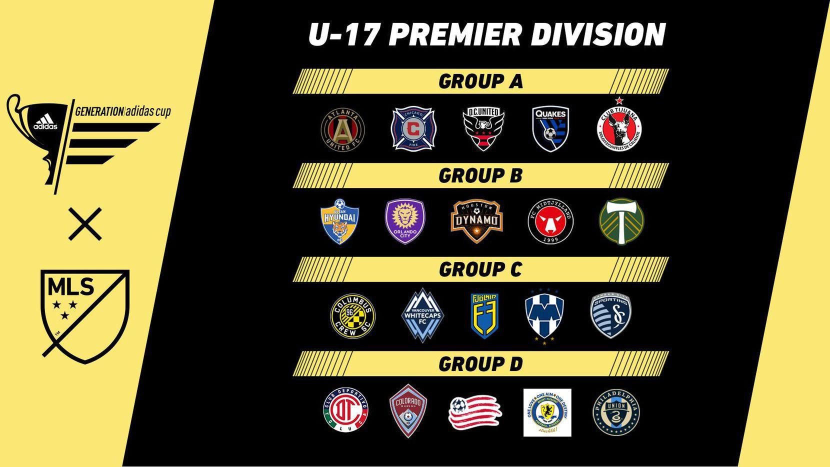2019 GA Cup Premier Division