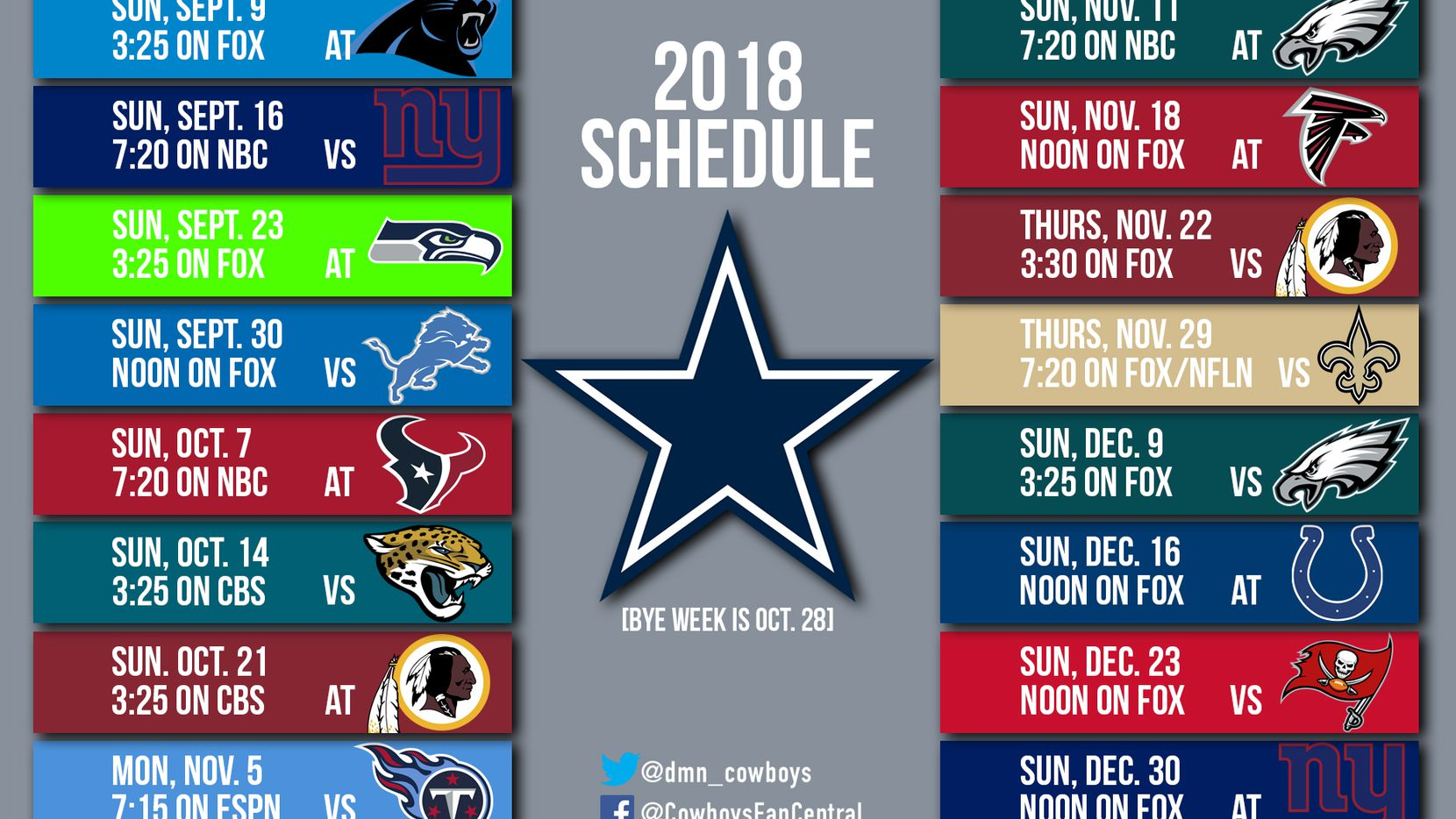 Updated game-by-game predictions for Cowboys' 2018 schedule
