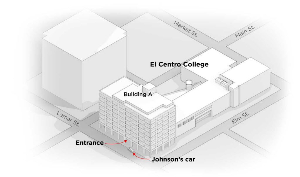 1. First attempt in    Micah Johnson parks his car on Lamar Street (with hazards flashing), feet away from the entrance to El Centro s Building A. On the seventh and eighth floors of the building, about 50 students and instructors are wrapping up classes for the night. At some point, Johnson attempts   but fails   to enter the locked entrance nearby, shooting in the glass doors. John Abbott and Bryan Shaw are wounded by glass in the attempt.