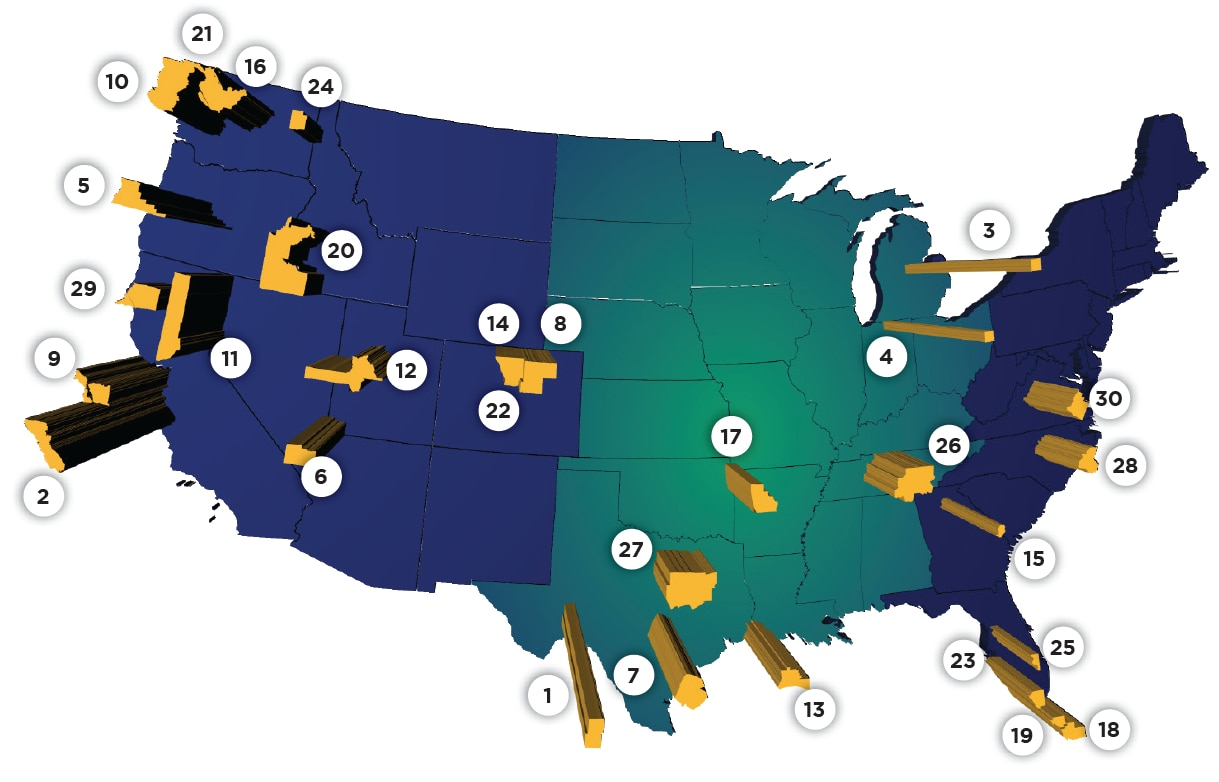 The top 30 metros in the Walton Family Foundation's ranking.