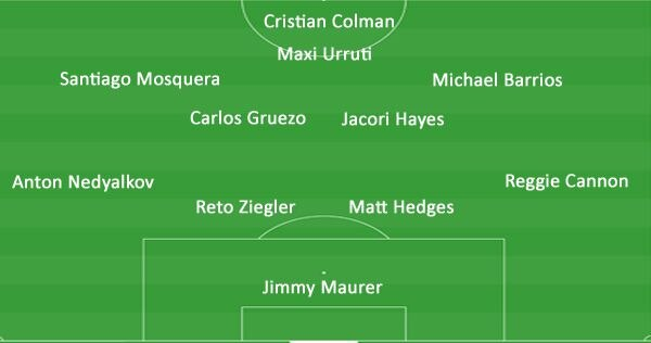 Gray Team in a 4-2-3-1 or maybe that's a 4-2-2-2. (3-10-18)