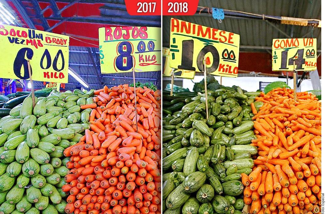 Fotomontaje del periódico Reforma muestra la diferencia de precios entre 2017 y el 2018. AGENCIA REFORMA.