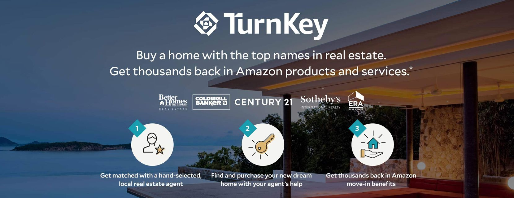 TurnKey has launched in 15 U.S. markets including D-FW.