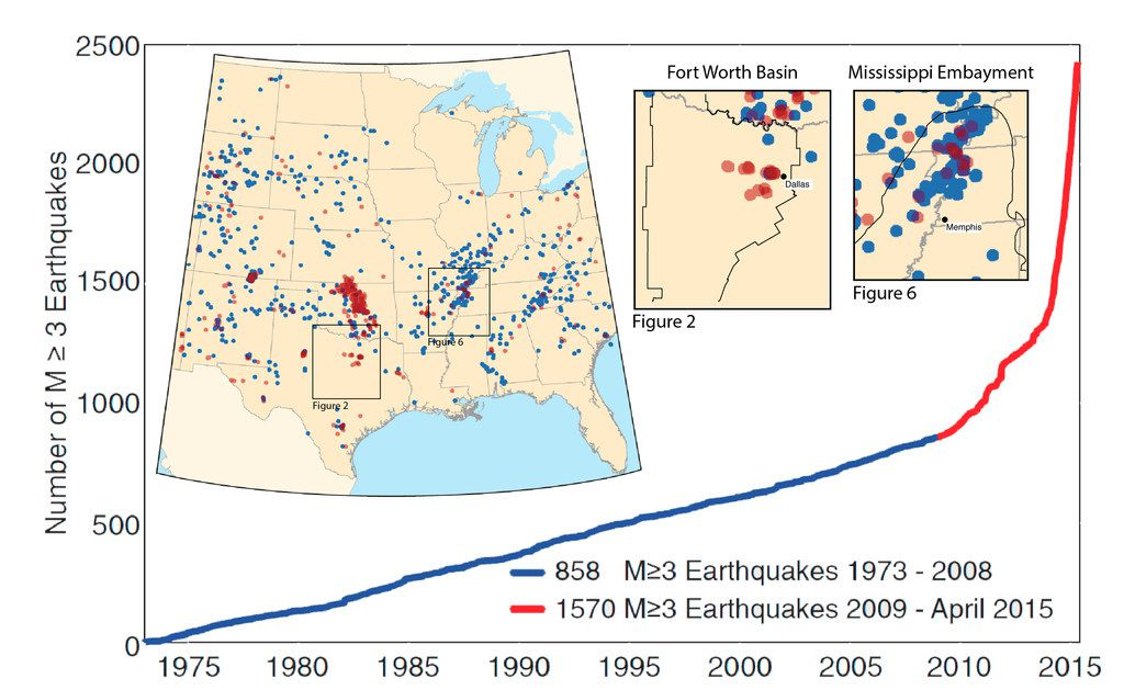 This graphic shows post-2008 seismicity rate change in the central United States. Since 2009, seismicity has occurred both in areas that were seismically active before 2008 (for example, the Mississippi Embayment, which includes the New Madrid Seismic Zone) and in regions with no pre-2008 historical or instrumental seismicity (for example, the Fort Worth Basin in North Texas).