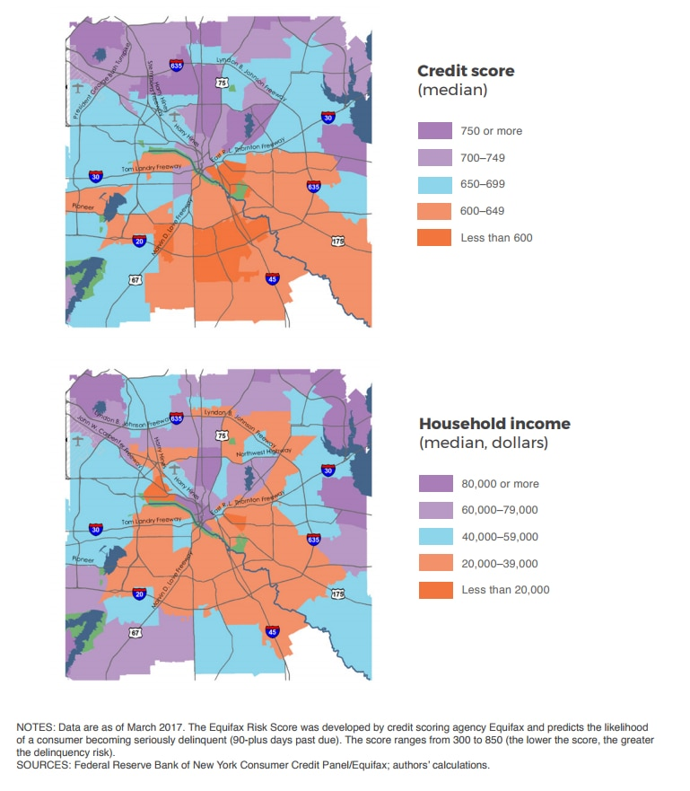 A new report from the Federal Reserve Bank of Dallas and the Center for Public Policy Priorities shows credit scores within Dallas County.