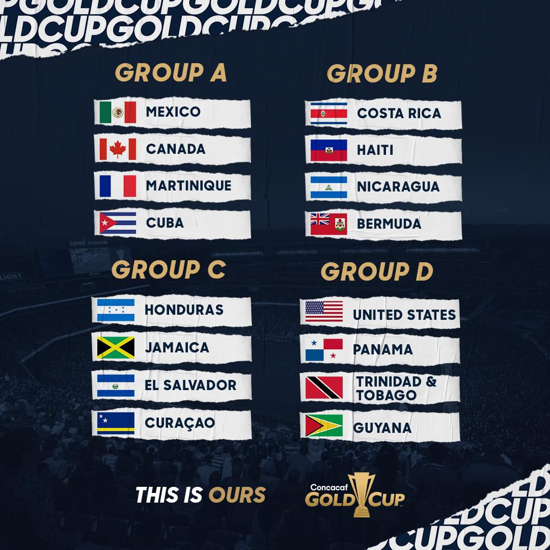 2019 Gold Cup groups.