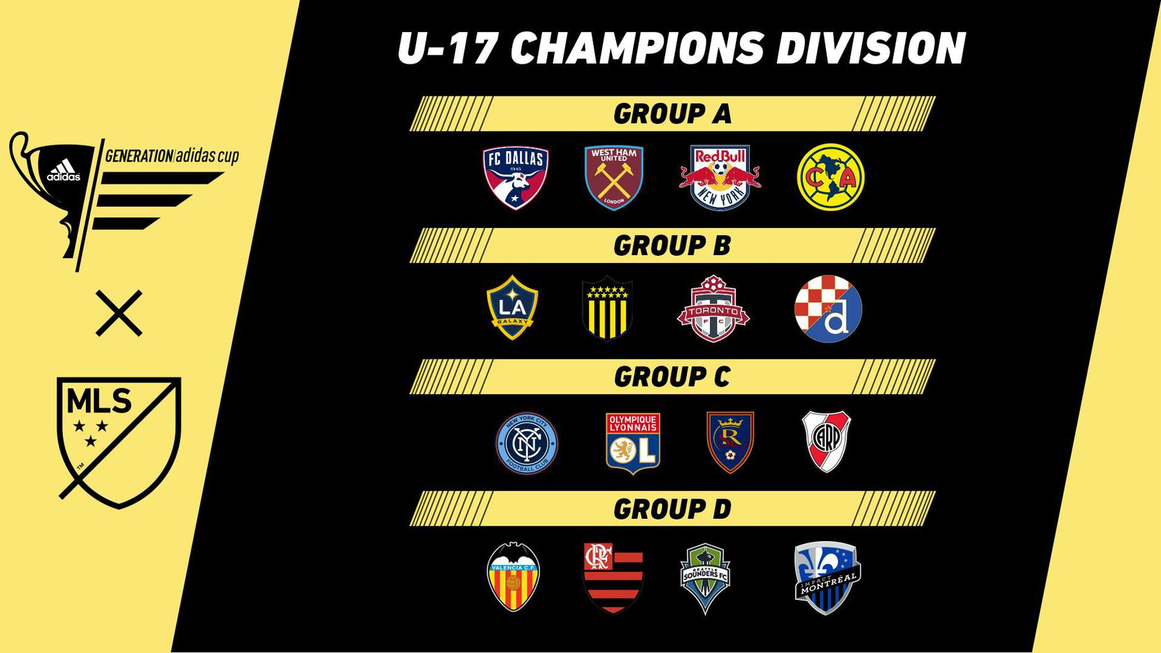 The 2019 GA Cup Champions Division groups.