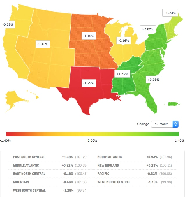 Paychex analyzes regional job data. Percentages are based on a 12-month change.