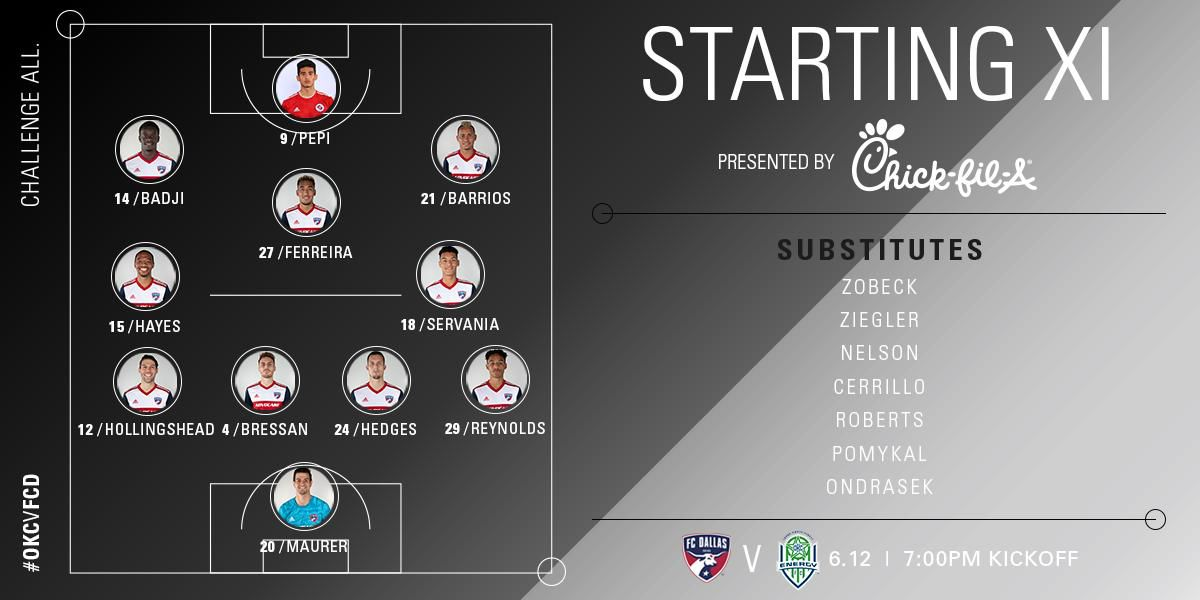 FC Dallas starting XI against the OKC Energy in the 4th Round of the 2019 Lamar Hunt US Open Cup. (6-12-19)