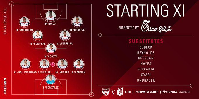 The FC Dallas starting XI against Minnesota United FC. (8-10-19)