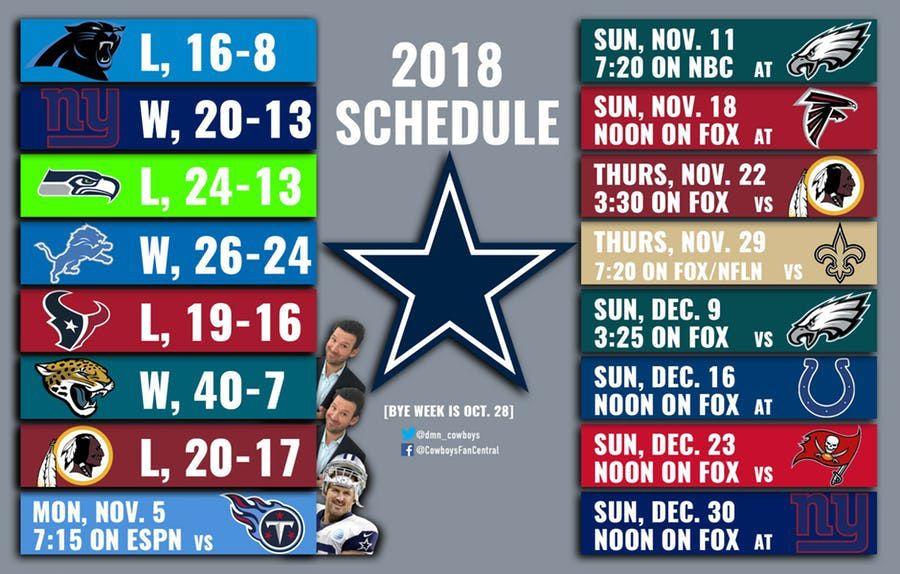 The Dallas Cowboys' 2018 schedule.