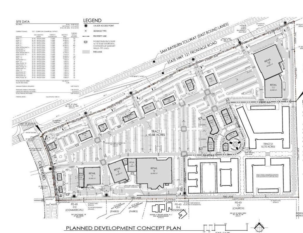 The development at the southeast corner of Custer Road and State Highway 121 is 60 acres.