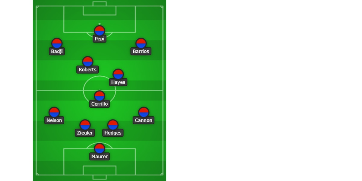 3rd Degree's prediction for FC Dallas' starting XI on Wednesday in the US Open Cup against OKC Energy.