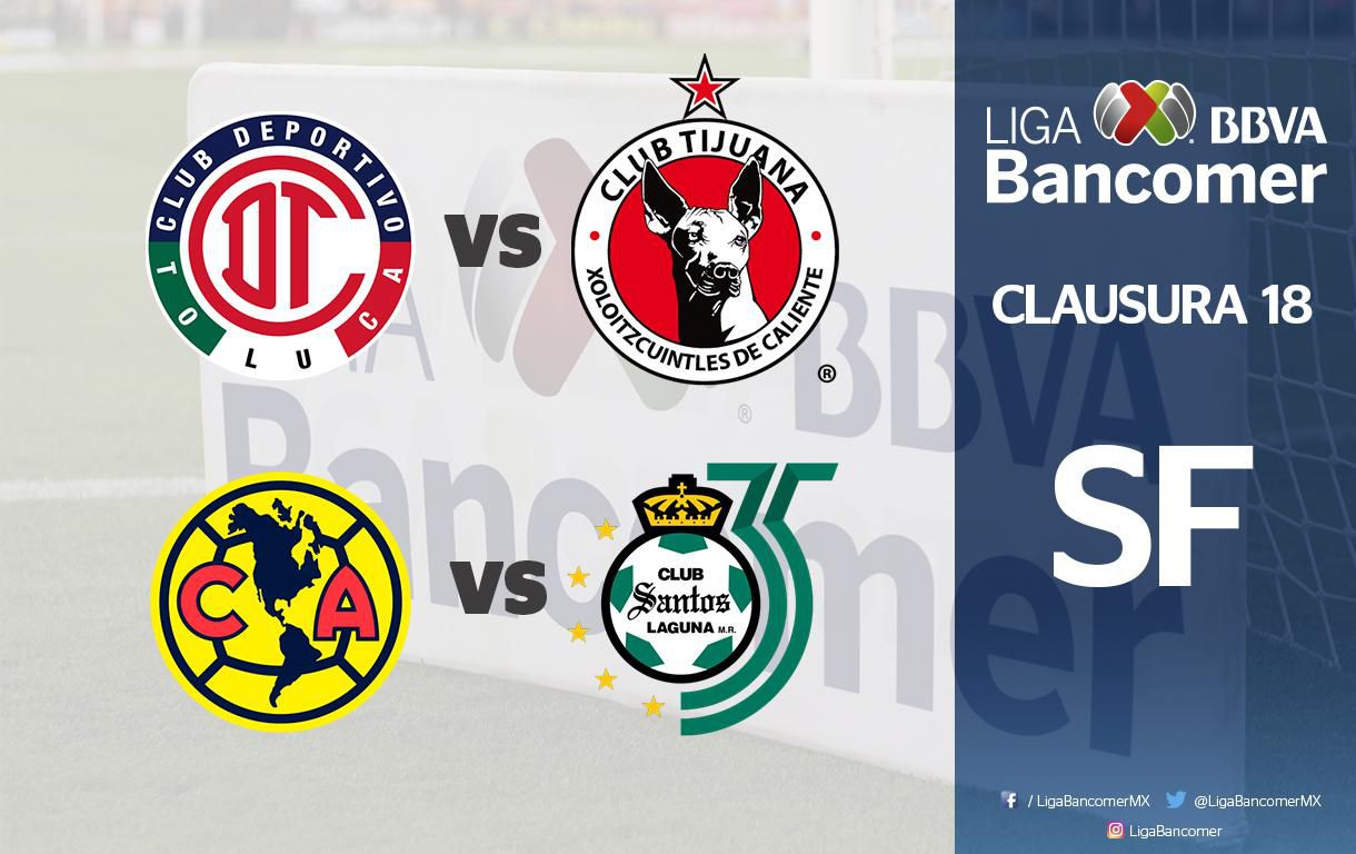 Toluca vs. Tijuana y América vs. Santos se enfrentan en las semis del Clausura MX.