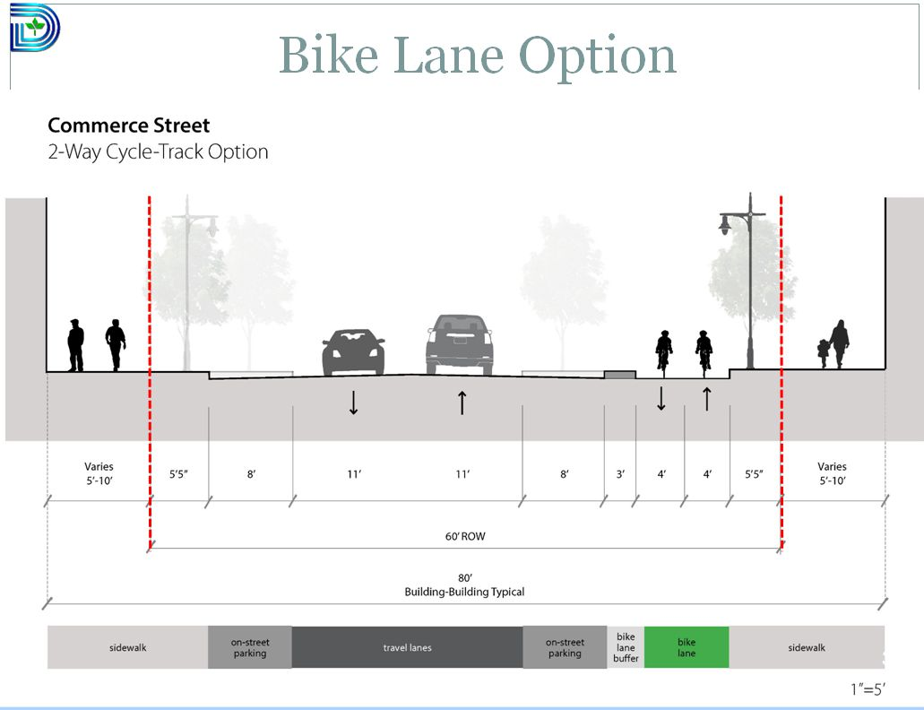 The three options being considered for Commerce Street