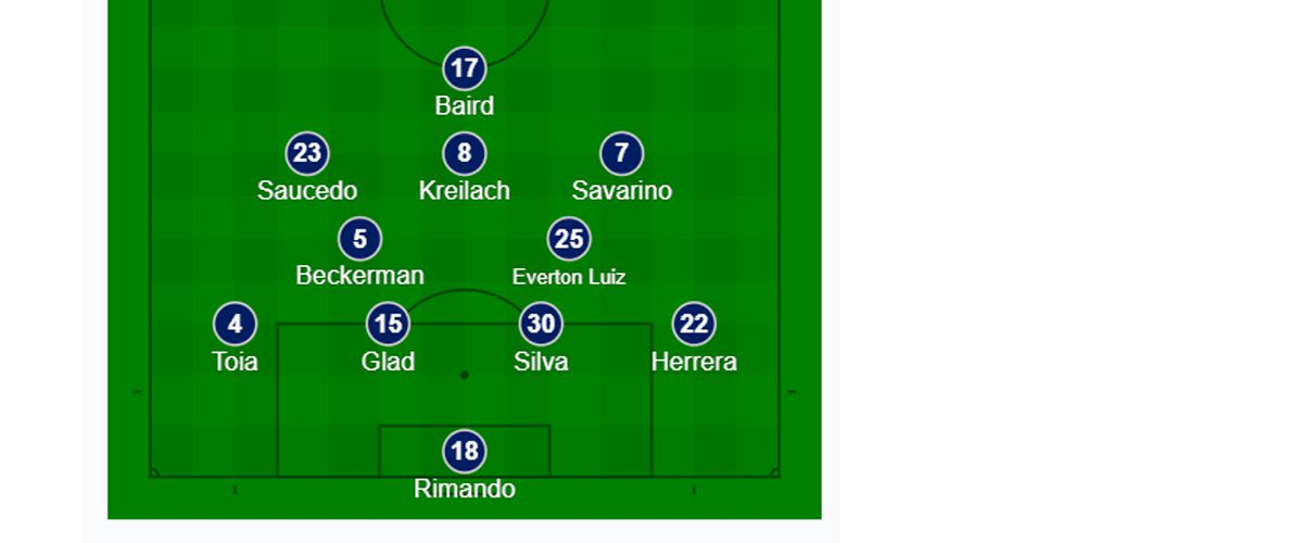 RSL's actual starting XI at FC Dallas. (7-27-19)