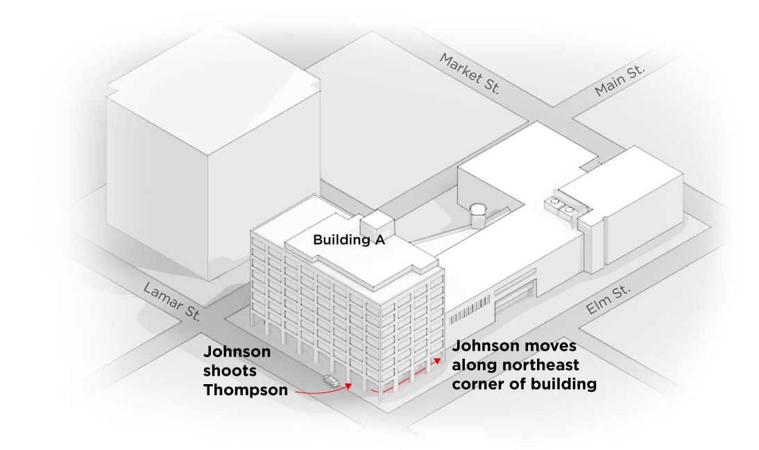 2) Officer down: Johnson shoots his rifle south on Lamar, working from behind the street-side pillars of Building A. DART officer Brent Thompson is seen on video moving in on Johnson from the north, no farther than 25 feet away. Johnson rushes past Thompson, shooting him, and proceeding around the northeast corner of Building A. Later, not seen on video, Abbott leaves the Lamar entrance to render aid to Thompson.