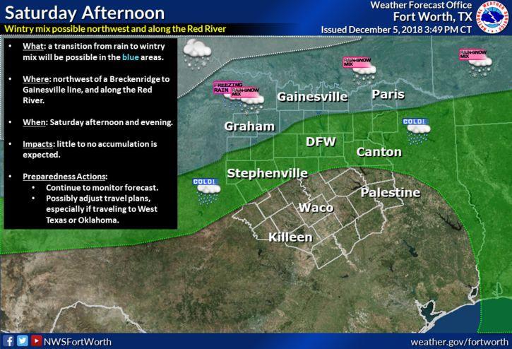 Parts of North Texas could see snow Saturday, but Dallas may