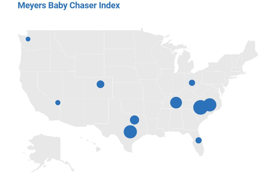 Dallas is one of the country's top markets for baby boomers moving to be closer to children and grandkids.