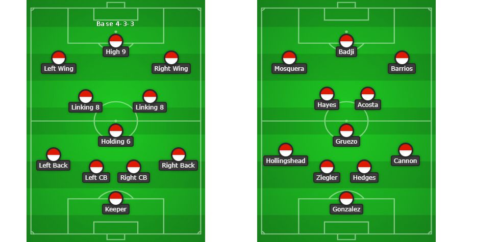 Base 4-3-3 on the left and on the right the same 4-3-3 filled in with named from FCD's opening day 2019 against New England.