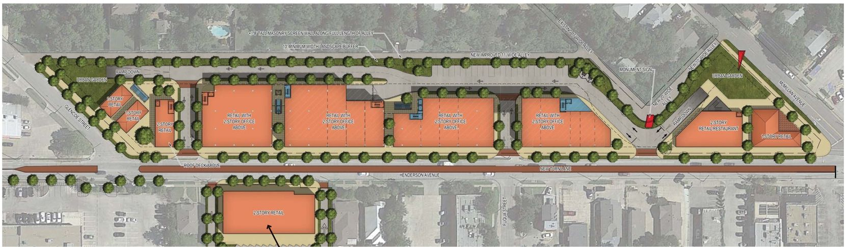 The development will stretch from Glencoe Street to McMillan Avenue along the north side of Henderson.