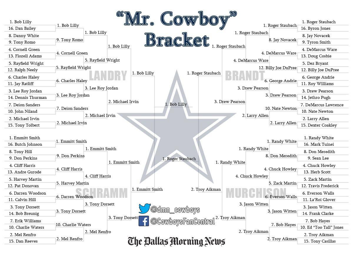 """""""Mr. Cowboy"""" bracket: Finals"""