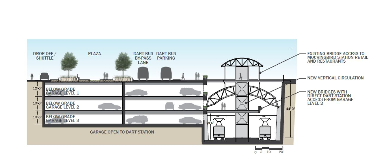 An underground garage would replace surface parking lots.