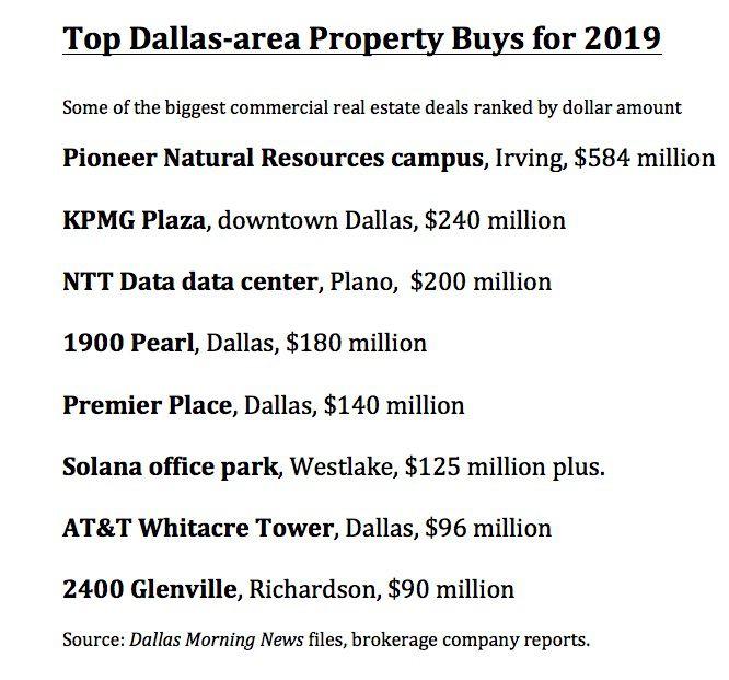 Biggest property deals of 2019.