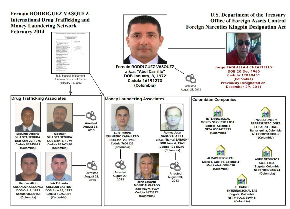Segundo Segura and his brother, Aldemar, along with Hermes Ordonez, were part of a major Colombian drug-trafficking organization that was targeted by Eastern District of Texas prosecutors.