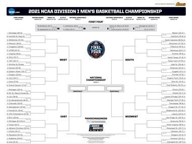 The 2021 NCAA Tournament bracket.