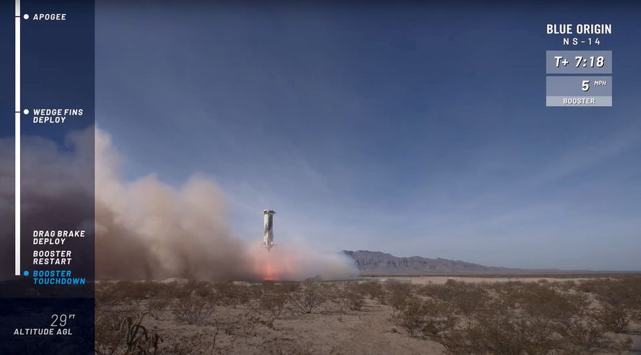 The rocket's booster returned to Earth at velocities exceeding 2,000 mph before the engine reignited to slow its descent.