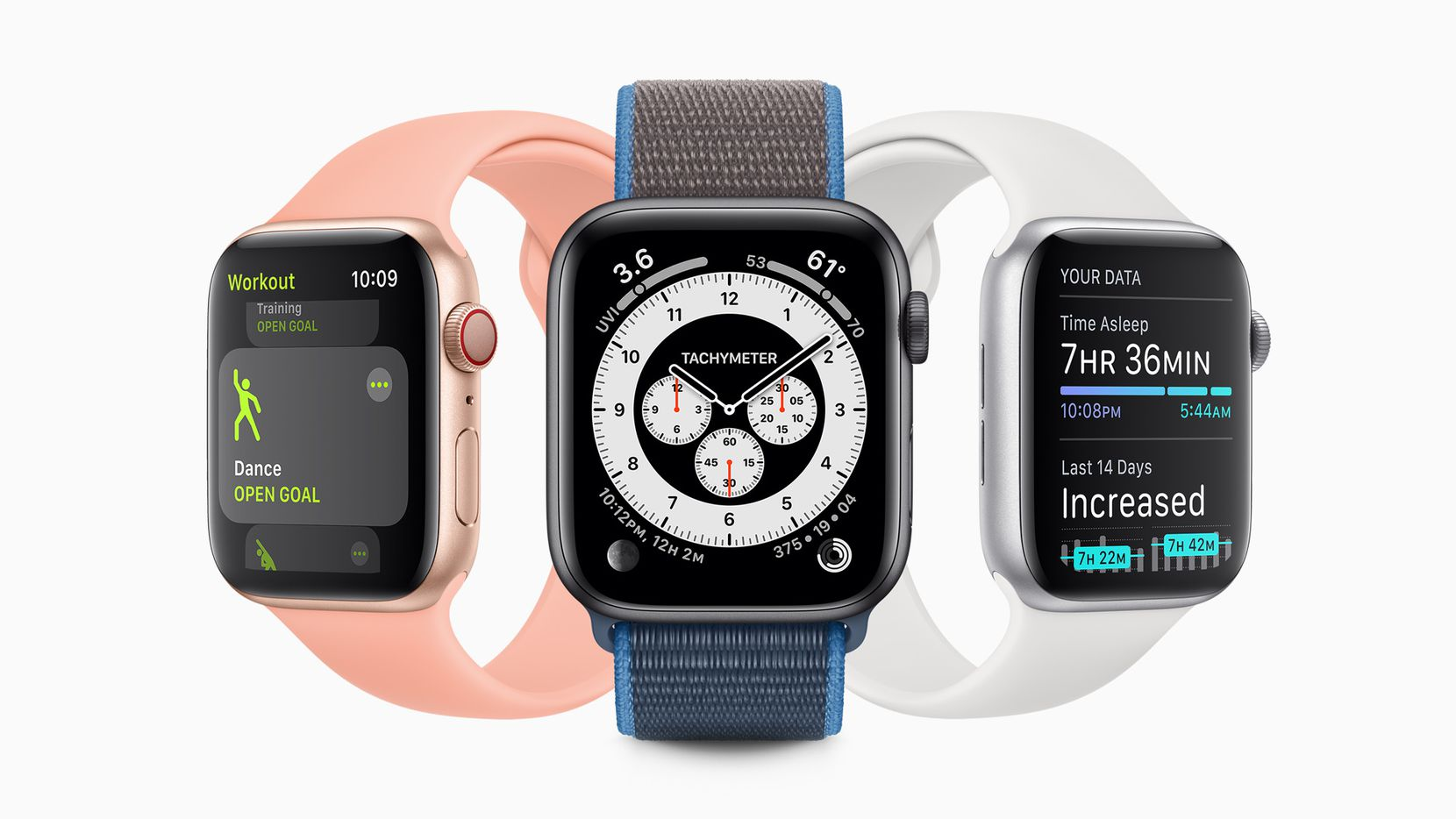 """Apple's WatchOS will soon track a user's sleep, monitor hand-washing sessions and create """"wind down"""" alerts before bedtime."""