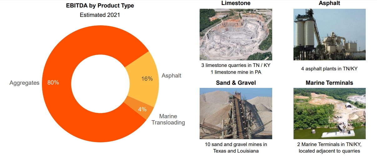 StonePoint's business is heavily weighted toward aggregates, making it an attractive acquisition target for Dallas-based Arcosa.