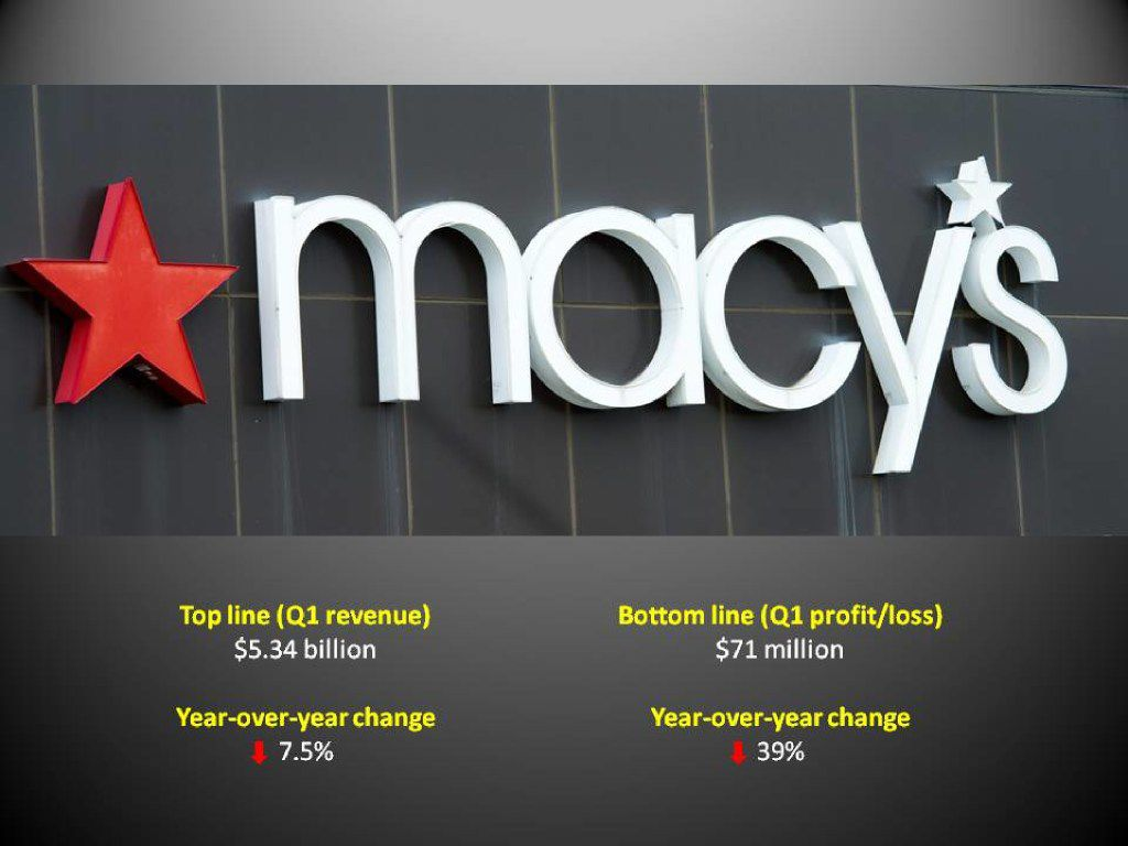 Retail sales chart for online use. Q1 2017 revenue and profit for Macys.