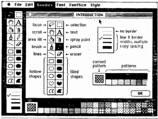 While some users bemoaned the lack of color, the Macintosh's screen resolution impressed most users.