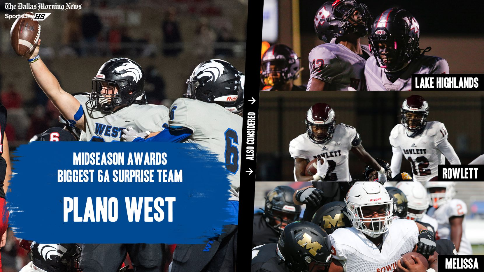 The Dallas Morning News' midseason awards for the 2020 football season: the biggest 6A surprise teams.