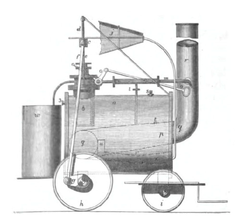 A reconstruction of Richard Trevithick Jr.'s first common road locomotive, 1801. From Energy, by Richard Rhodes.